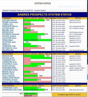 Sabres System.JPG